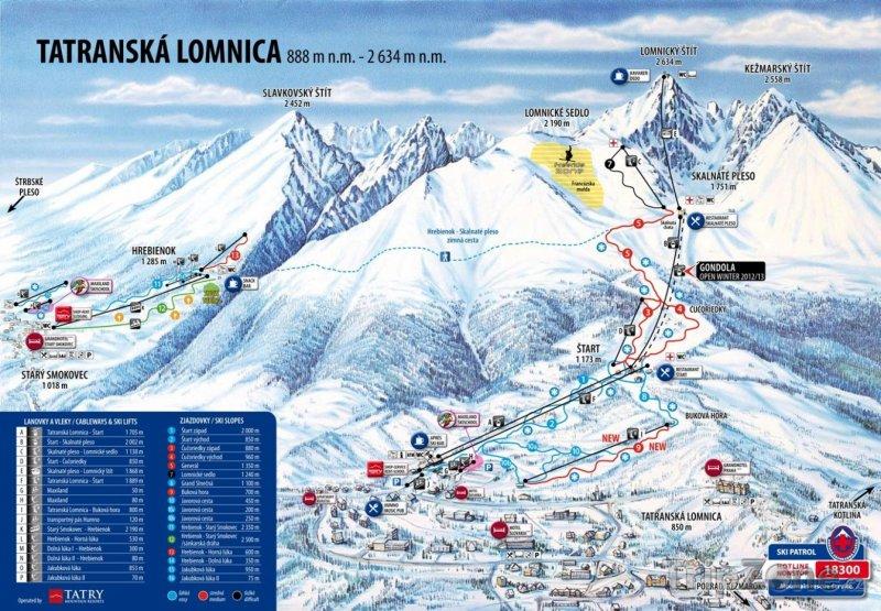 Fotka, Foto Mapa lyžařského střediska Tatranská Lomnica